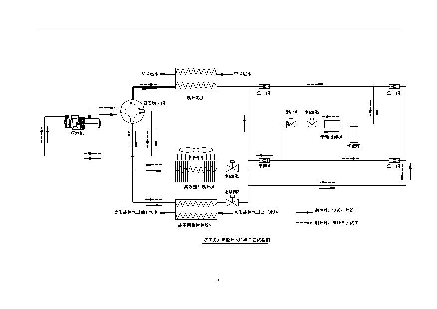 (投资立项)太阳能热泵冷热水机组项目可行性投资建议书(ok稿)