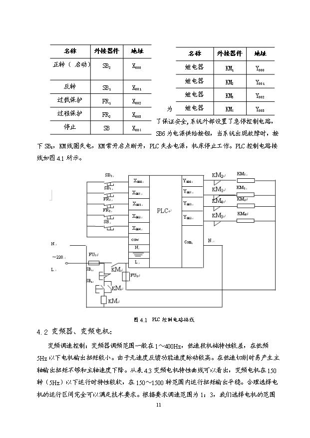km:电磁接触器(工作电压为acv)m:润滑电动机qf图润滑强电电路图控制