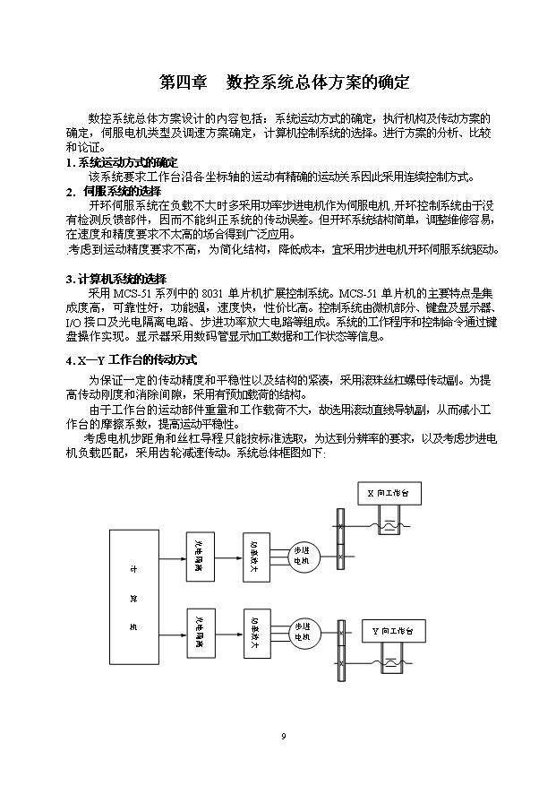 《数控车床XY工作台与控制系统设计论文.doc》可免费在线阅读全文,此文共31页。关于《数控车床XY工作台与控制系统设计论文(最终版)》的详细内容如下: 1、数控车床XY工作台与控制系统设计论文(最终版)(资料4)内容详情:钟方式时,可将XTAL直接接地,XTAL接外部时钟源。时钟电路(2)复位电路单片机的复位都是靠外部电路实现。在时钟工作后,只要在RESET引脚上出现10ms以上的高电平,单片机就实现状态复位,之后CPU便从0000H单元开始执行程序。在实际运用中,若系统中有芯片需要其复位电平与8031
