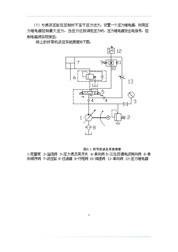 板料折弯机液压系统设计说明书(最终版)