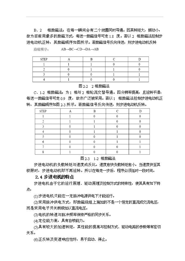 电磁铁推拉力测试系统控制部分设计(最终版)