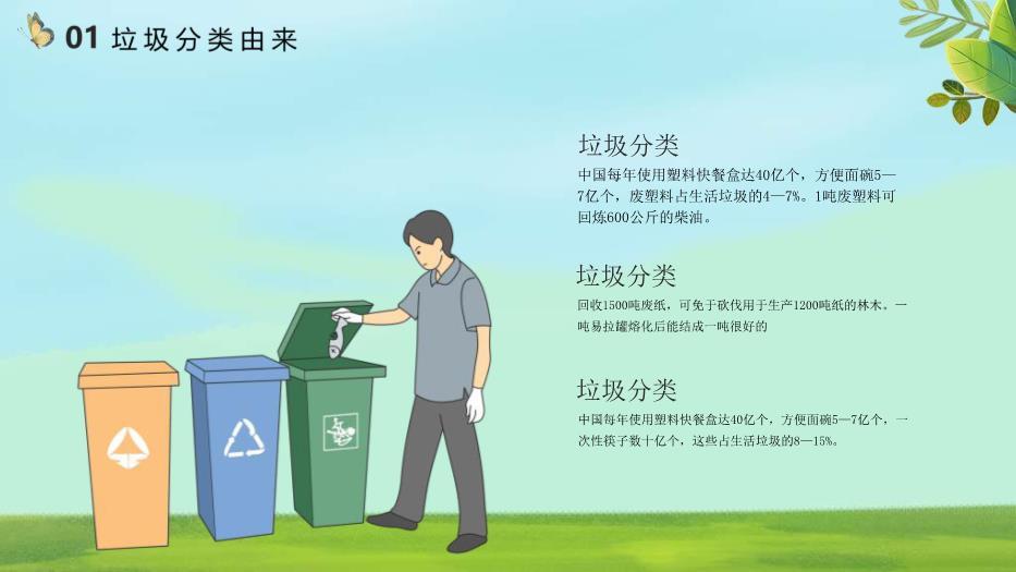 做好垃圾分类我先行教育优质实用PPT带内容