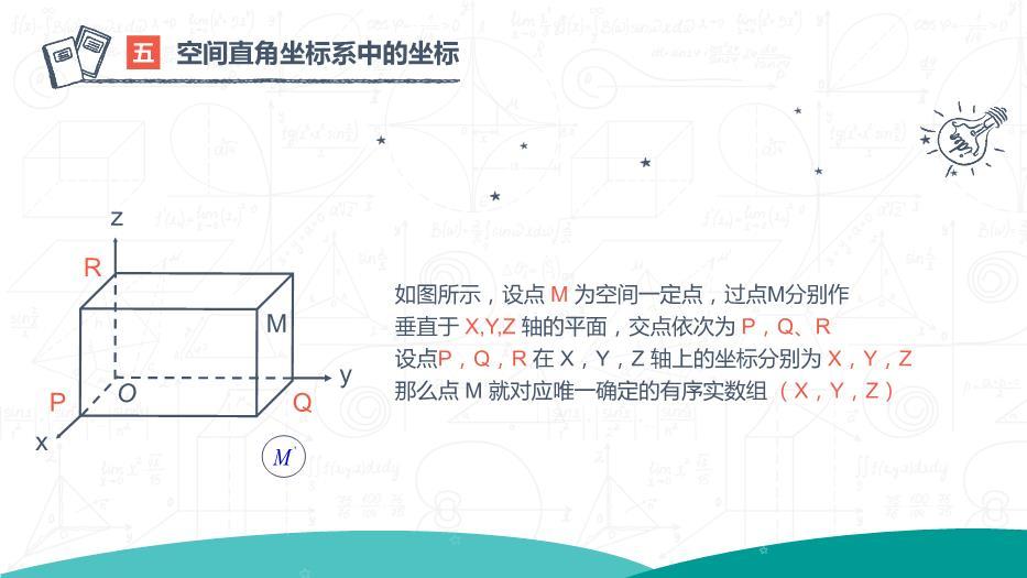 人教版高中数学必修二空间直角坐标系优质实用PPT带内容