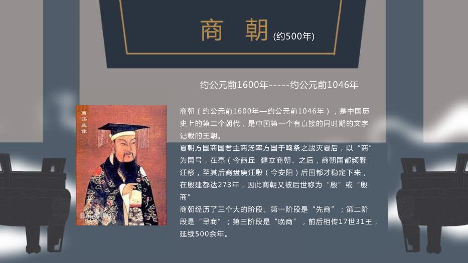 中国历史时间轴学习优质实用PPT带内容