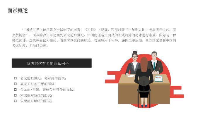 扁平化人力资源面试官技能培训PPT课件