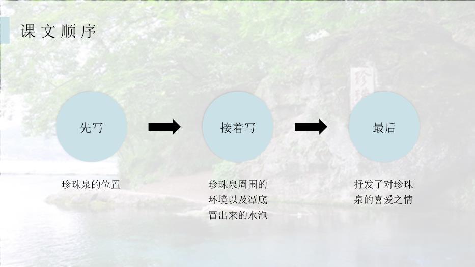 珍珠泉精品PPT课件(教学专用)