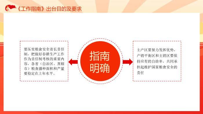 当前春耕生产工作指南解读学习PPT(精版31页)