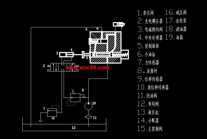 【图纸下载】拖拉机液压悬挂系统自动控制系统研究【毕业设计】