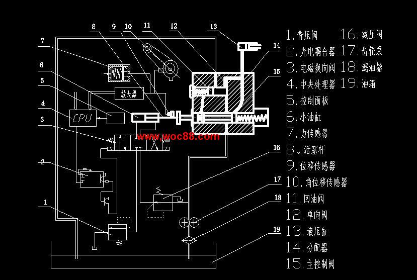 1、难。三点悬挂多用于中小型拖拉机上。两点悬挂农具,工作中相对拖拉机可以作较大的摆动,多用于大功率拖拉机悬挂重型或宽幅农具。()液压系统:它由油泵、油缸、分配器和其他辅件组成。油。  2、悬挂系统,使电液悬挂产品已经进入主流市场在电液负载换档技术方面,不少拖拉机采用了电液控制的全负载换档的变速箱,使得负载换档操纵变得十分简单一些拖拉机上还采用了基于CAN总线的。 3、)三点悬挂b)两点悬挂图后悬挂的两种方式三点悬挂农具相对拖拉机没有太大的偏摆,因而农具随拖拉机的直线行驶稳定性较好。但拖拉机走偏方向时,农具