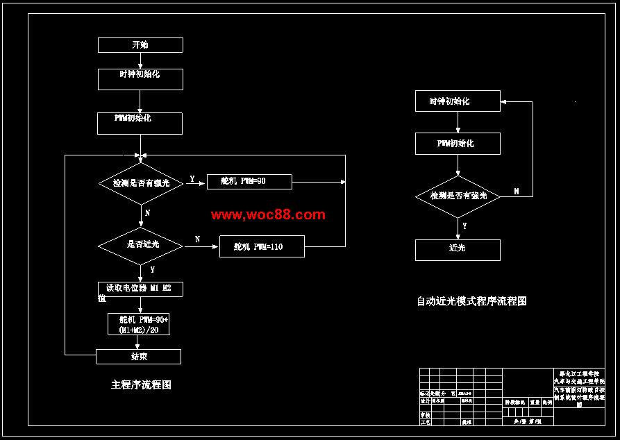 (毕业设计图纸全套)汽车前照灯防炫目控制系统设计(含