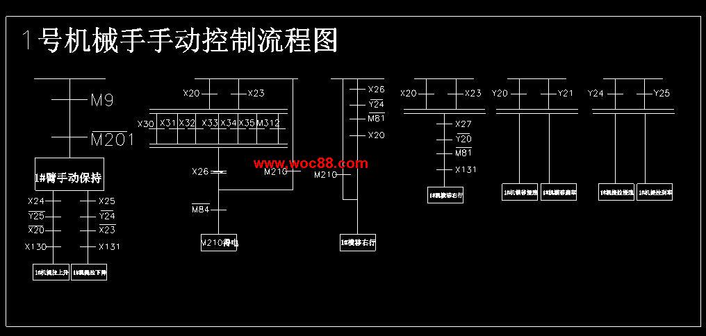 1号机械手手动控制流程图.